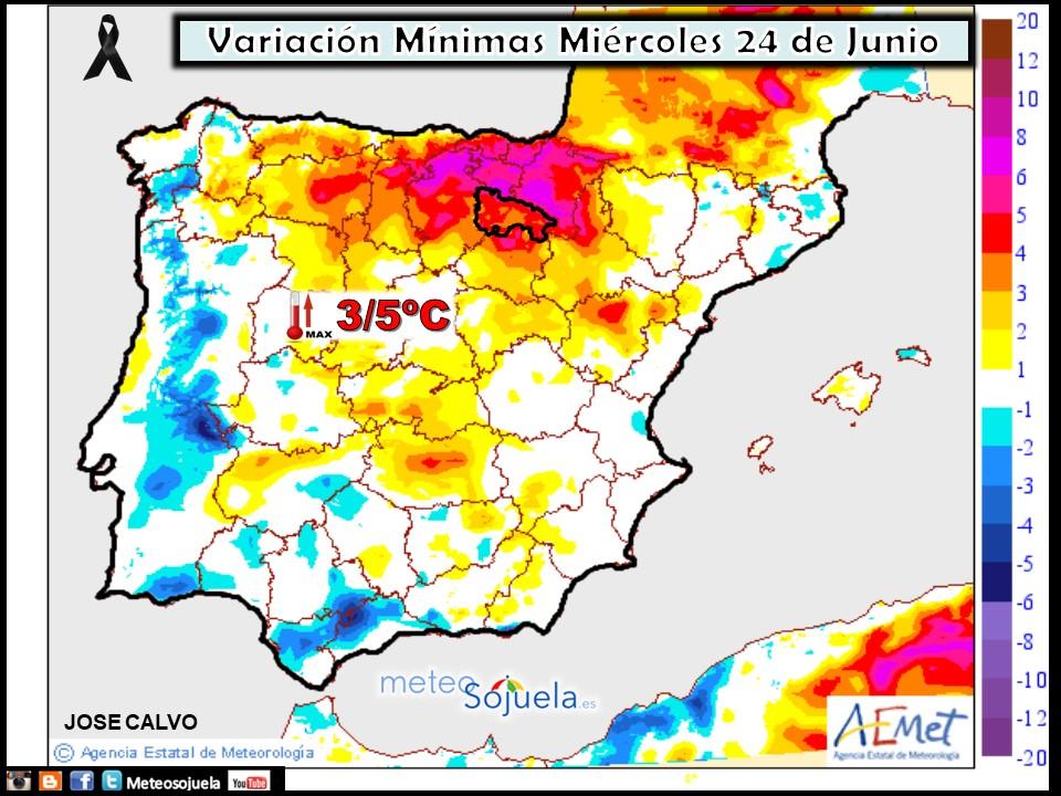 Variación de temperaturas mínimass AEMET. Meteosojuela