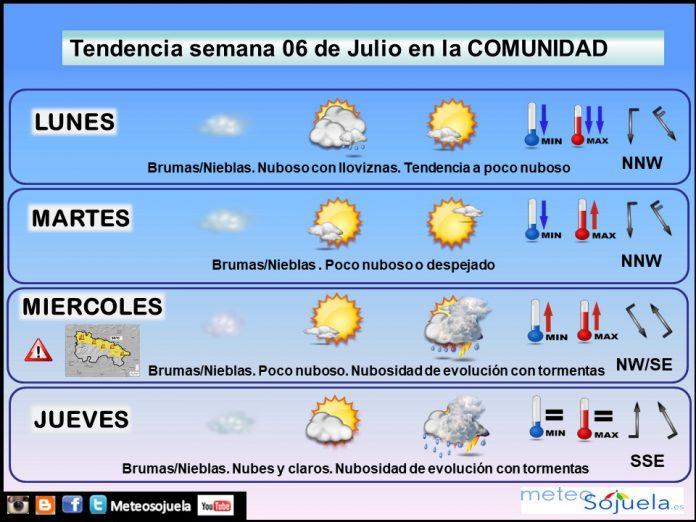 Tendencia del tiempo en La Rioja 0607Meteosojuela La Rioja. Jose Calvo