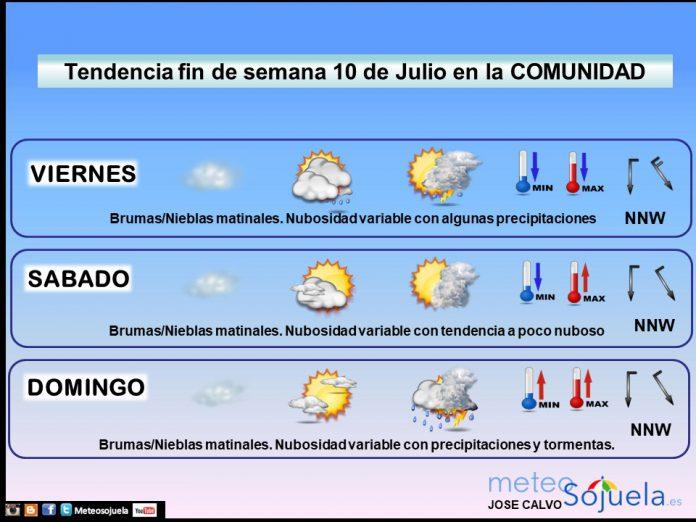 Tendencia del tiempo en La Rioja 1007 Meteosojuela La Rioja. Jose Calvo