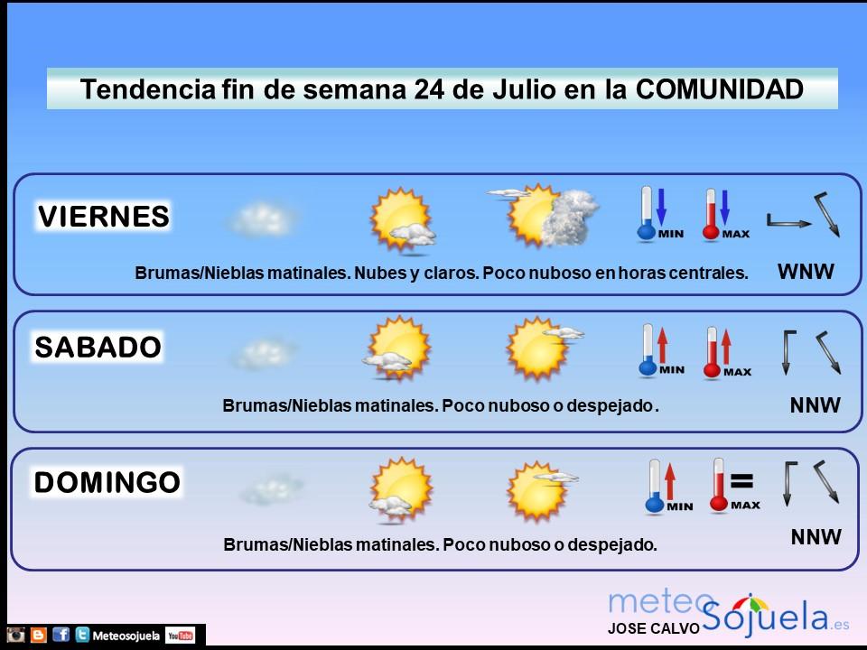 Tendencia del tiempo en La Rioja 24 07 Meteosojuela La Rioja. Jose Calvo