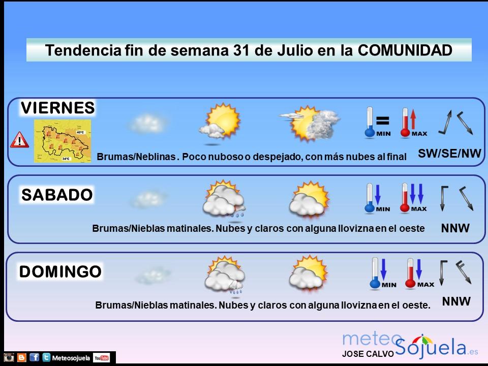 Tendencia del tiempo en La Rioja 31 07 Meteosojuela La Rioja. Jose Calvo