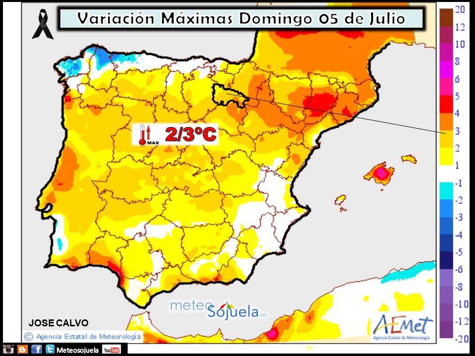 Variación de temperaturas máximas AEMET.