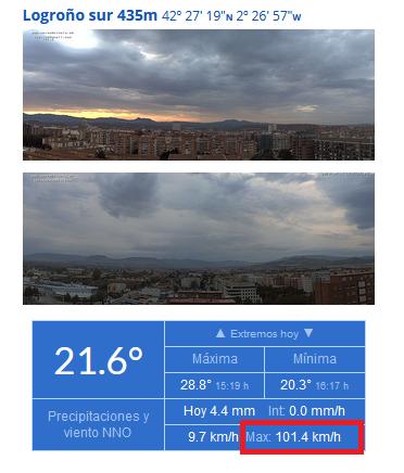 Datos Logroño Sur. Meteosojuela