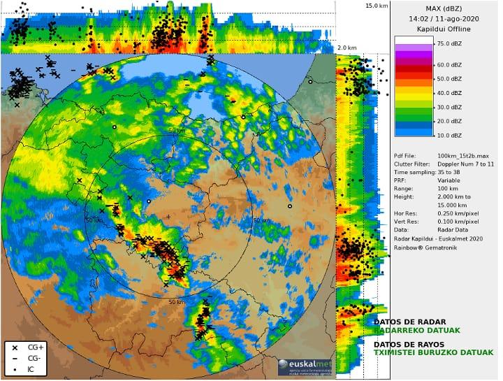 Imágen Radar línea de Tormentas. Meteosojuela