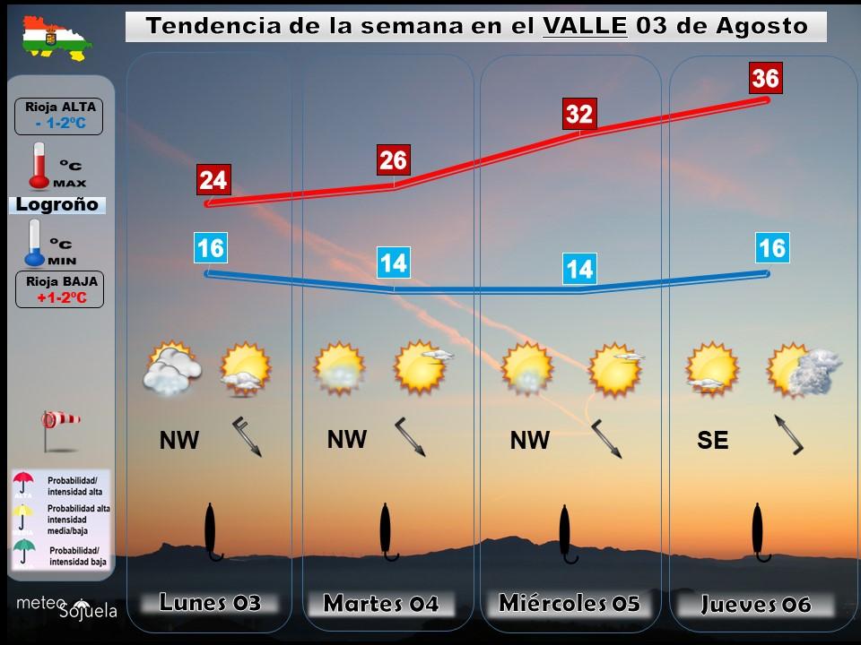Tendencia del tiempo en La Rioja 03 08 Meteosojuela La Rioja. Jose Calvo