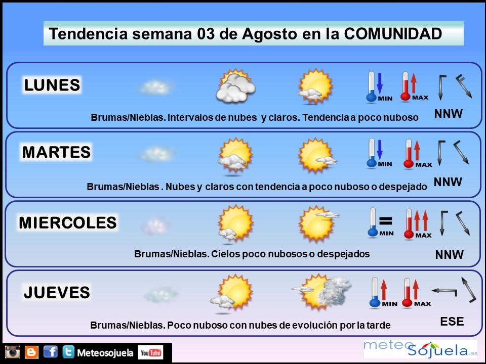 Tendencia del tiempo en La Rioja 0308 Meteosojuela La Rioja. Jose Calvo