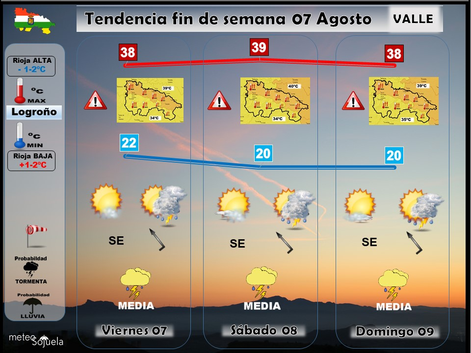 Tendencia del tiempo en La Rioja 07 08 Meteosojuela La Rioja. Jose Calvo