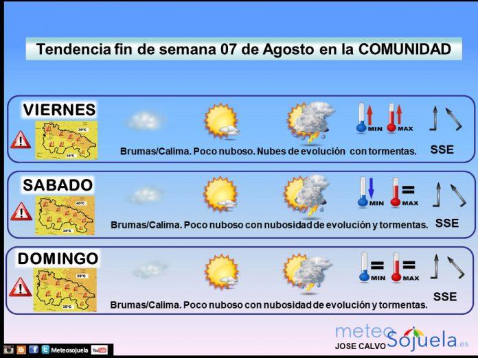 Tendencia del tiempo en La Rioja 0708 Meteosojuela La Rioja. Jose Calvo