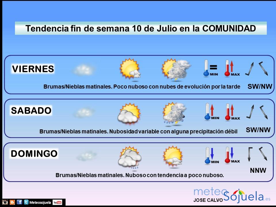Tendencia del tiempo en La Rioja 14 08 Meteosojuela La Rioja. Jose Calvo