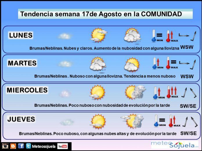 Tendencia del tiempo en La Rioja 17 08 Meteosojuela La Rioja. Jose Calvo