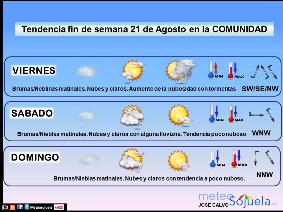 Tendencia del tiempo en La Rioja 21 08 Meteosojuela La Rioja. Jose Calvo