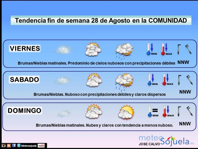 Tendencia del tiempo en La Rioja 2808 Meteosojuela La Rioja. Jose Calvo