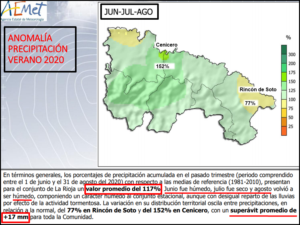 Anomalías Precipitaciones Verano 2020. La Rioja. Meteosojuela