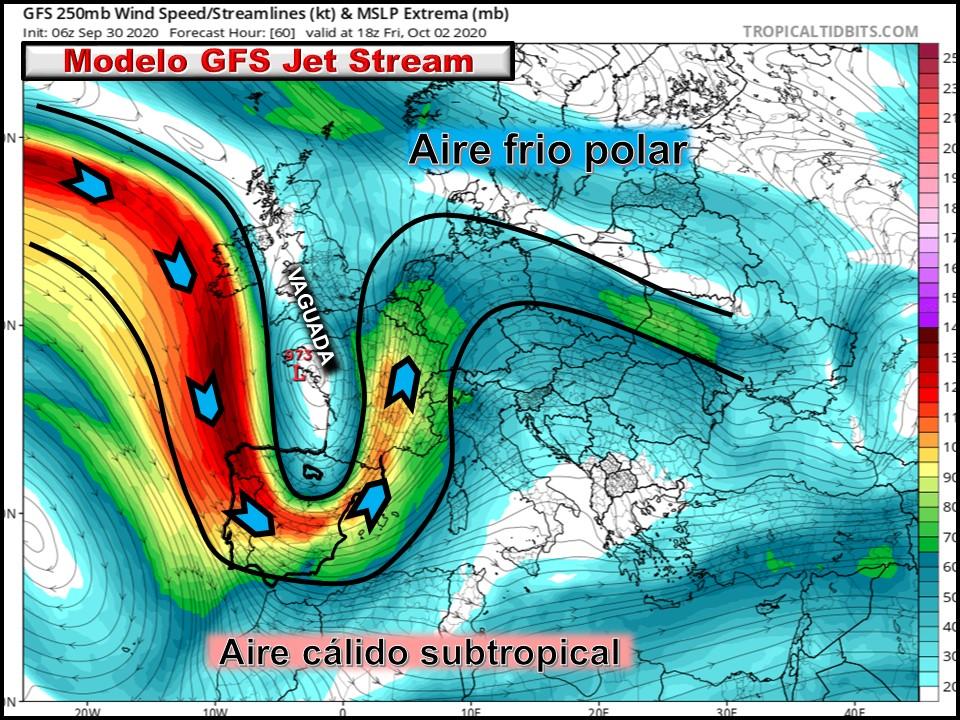 Modelos Altura Geopotencial 500 hPa. ECMWF. Meteosojuela