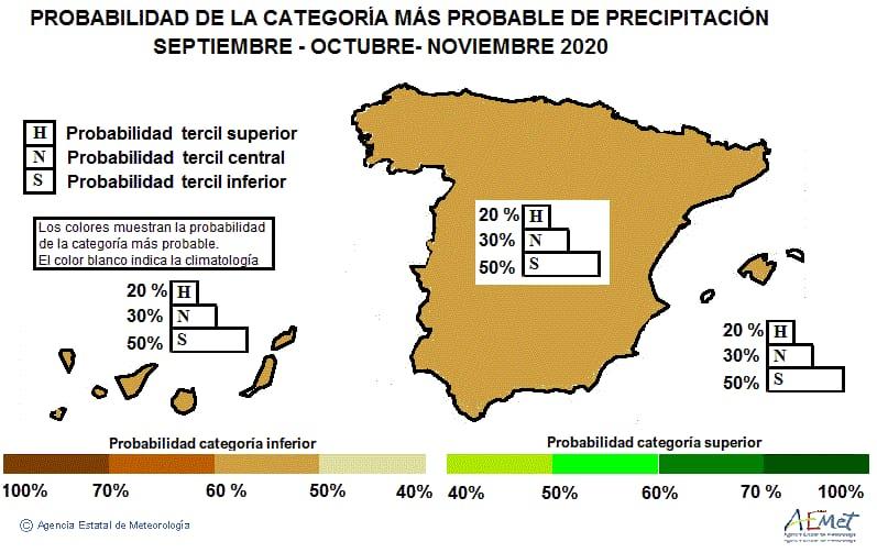 Precipitación Otoño 2020 AEMET. Meteosojuela