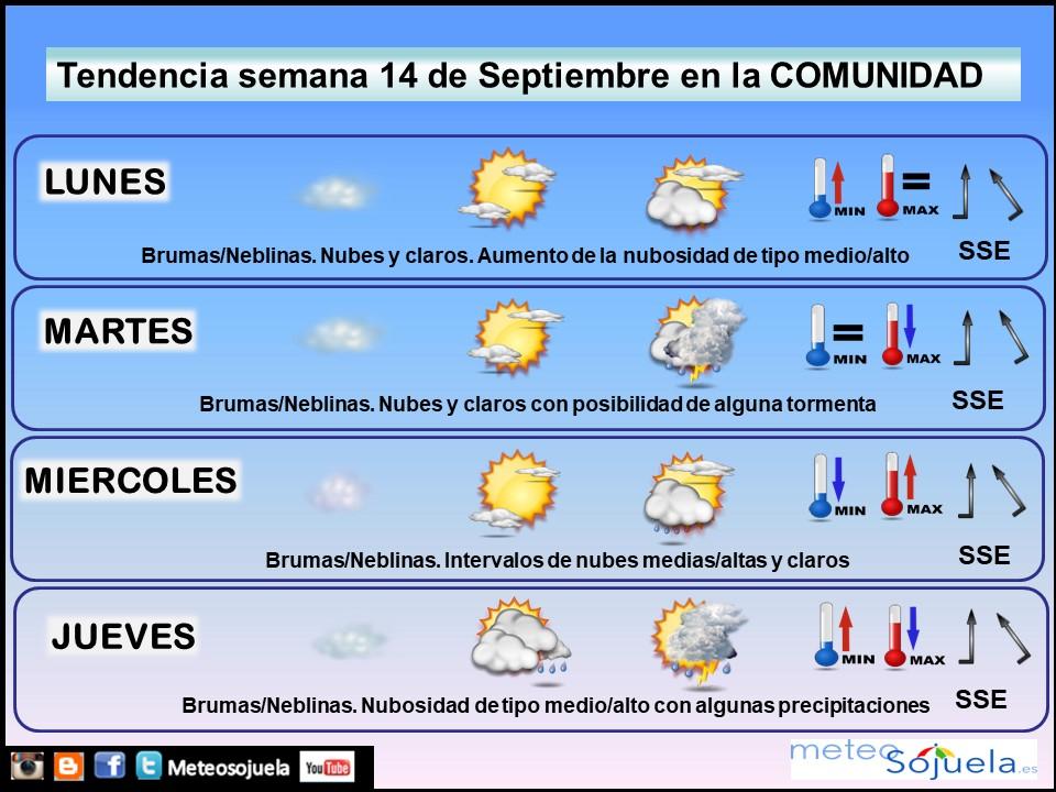 Tendencia del tiempo en La Rioja 14 09 Meteosojuela La Rioja. Jose Calvo