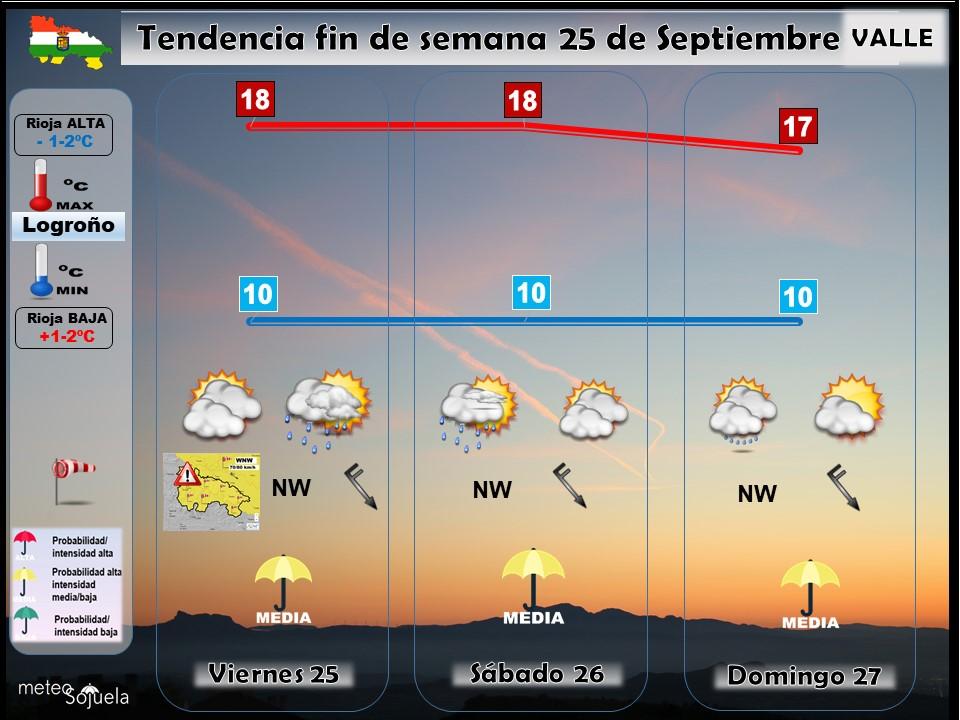 Tendencia del tiempo en La Rioja 25 09 Meteosojuela La Rioja. Jose Calvo