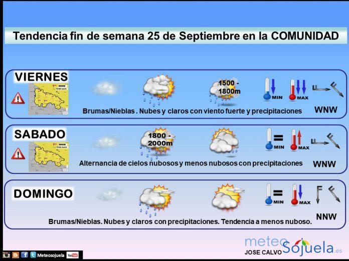 Tendencia del tiempo en La Rioja 2509 Meteosojuela La Rioja. Jose Calvo