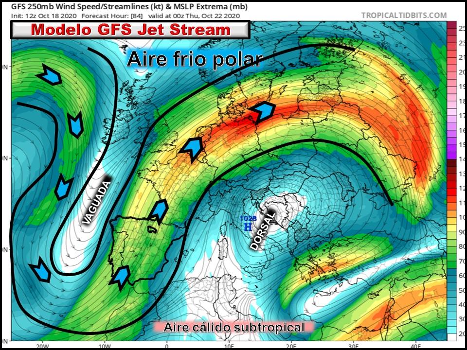 Modelos de Altura de Geopotencial a 300hPa GFS Europa. Vaguada