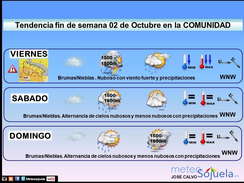 Tendencia del tiempo en La Rioja 0210 Meteosojuela La Rioja. Jose Calvo