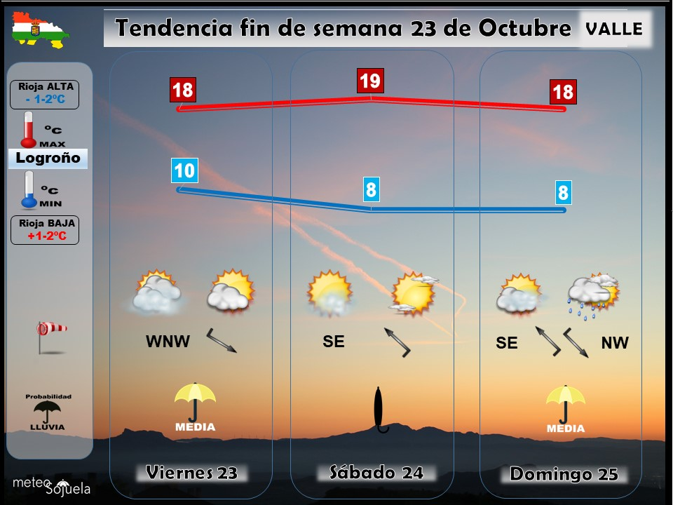 Tendencia del tiempo en La Rioja 23 10 Meteosojuela La Rioja. Jose Calvo