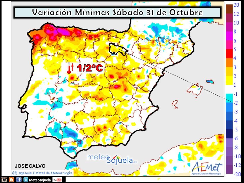 Variación de temperaturas mínimas AEMET. Meteosojuela