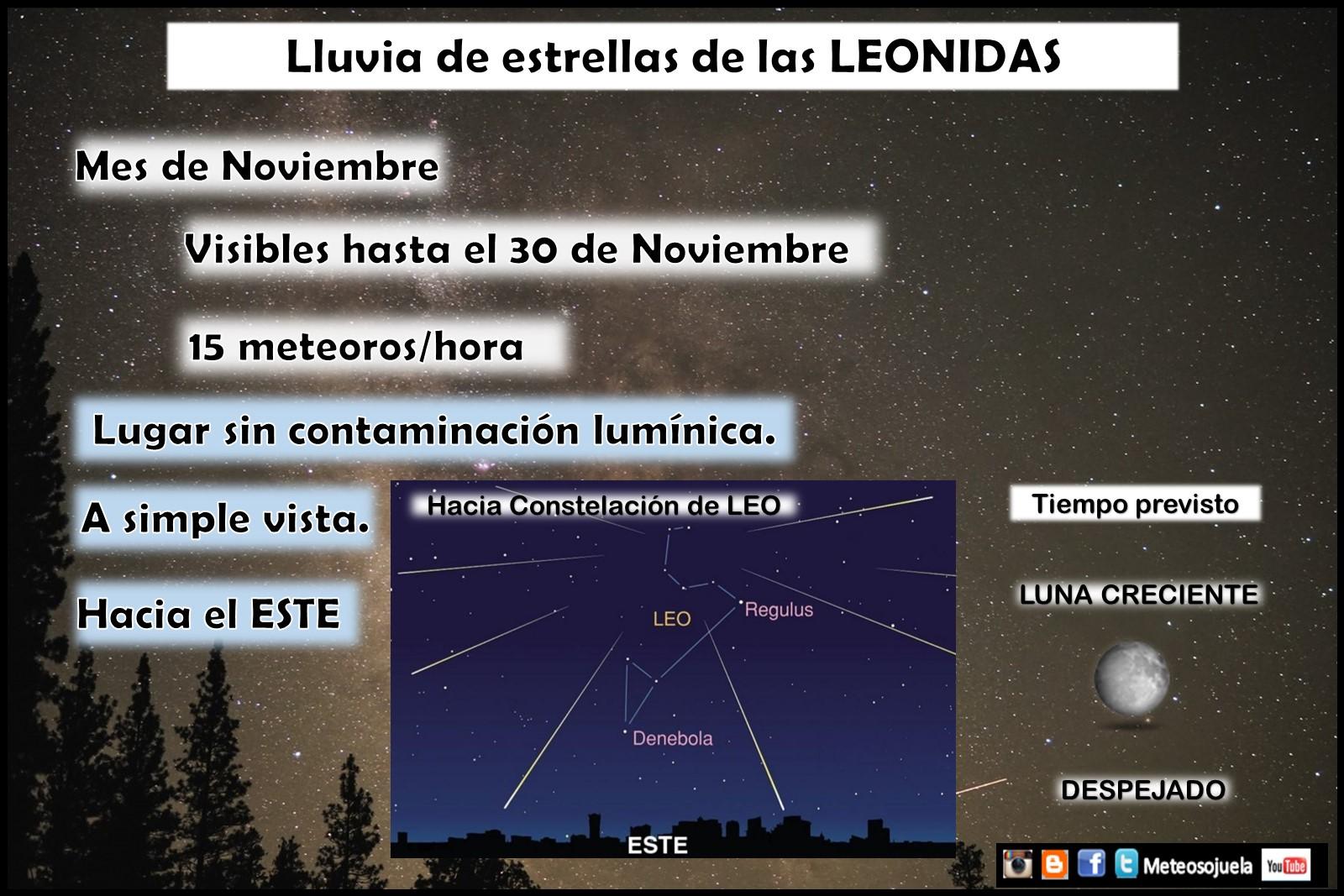 Guía Rápida de Observación de las Leónidas. Meteosojuela