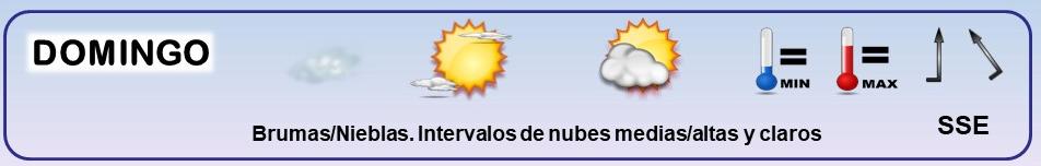 Leyenda. Iconos, simbolos tiempo en La Rioja. Meteosojuela La Rioja 29