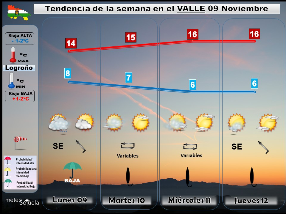 Tendencia del tiempo en La Rioja 09 11 Meteosojuela La Rioja. Jose Calvo