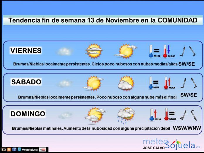 Tendencia del tiempo en La Rioja 13 11 Meteosojuela La Rioja. Jose Calvo