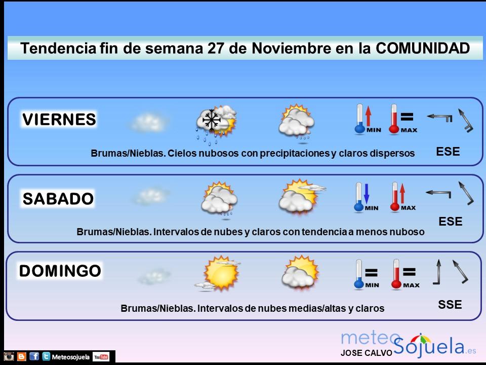 Tendencia del tiempo en La Rioja 27 11 Meteosojuela La Rioja. Jose Calvo