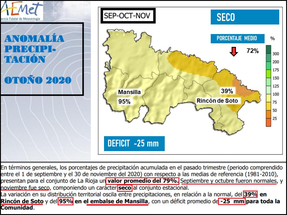 Anomalía Precipitación Otoño 2020 en La Rioja. AEMET. Meteosojuela
