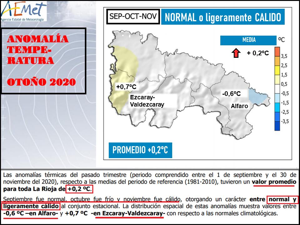 Anomalía Temperatura Otoño 2020 en La Rioja. AEMET. Meteosojuela