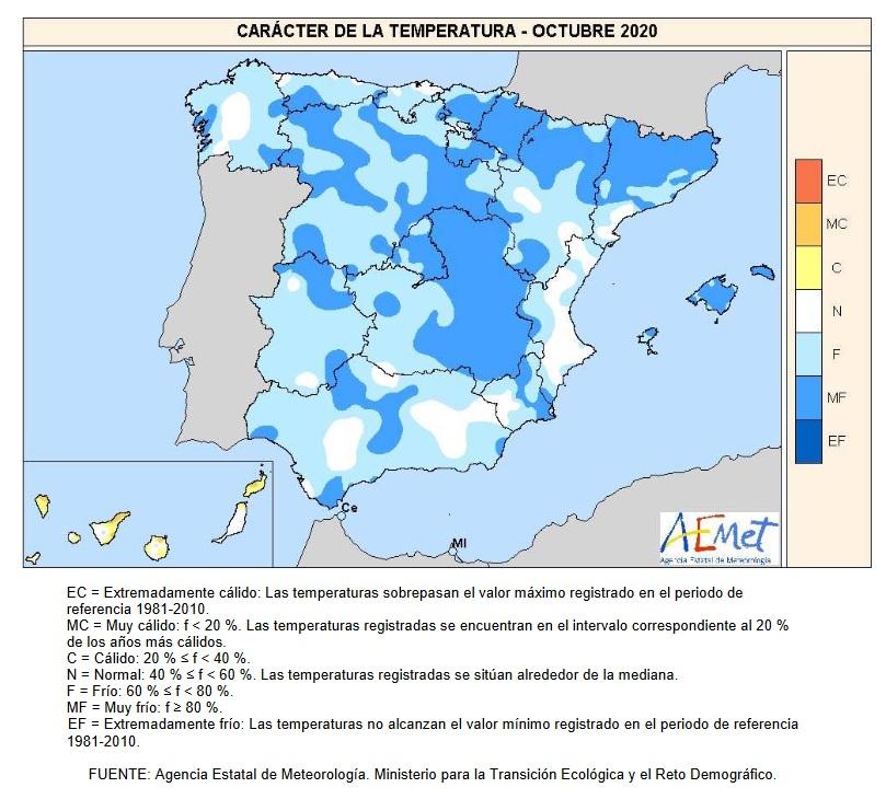Caracter de la Temperatura Octubre 2020