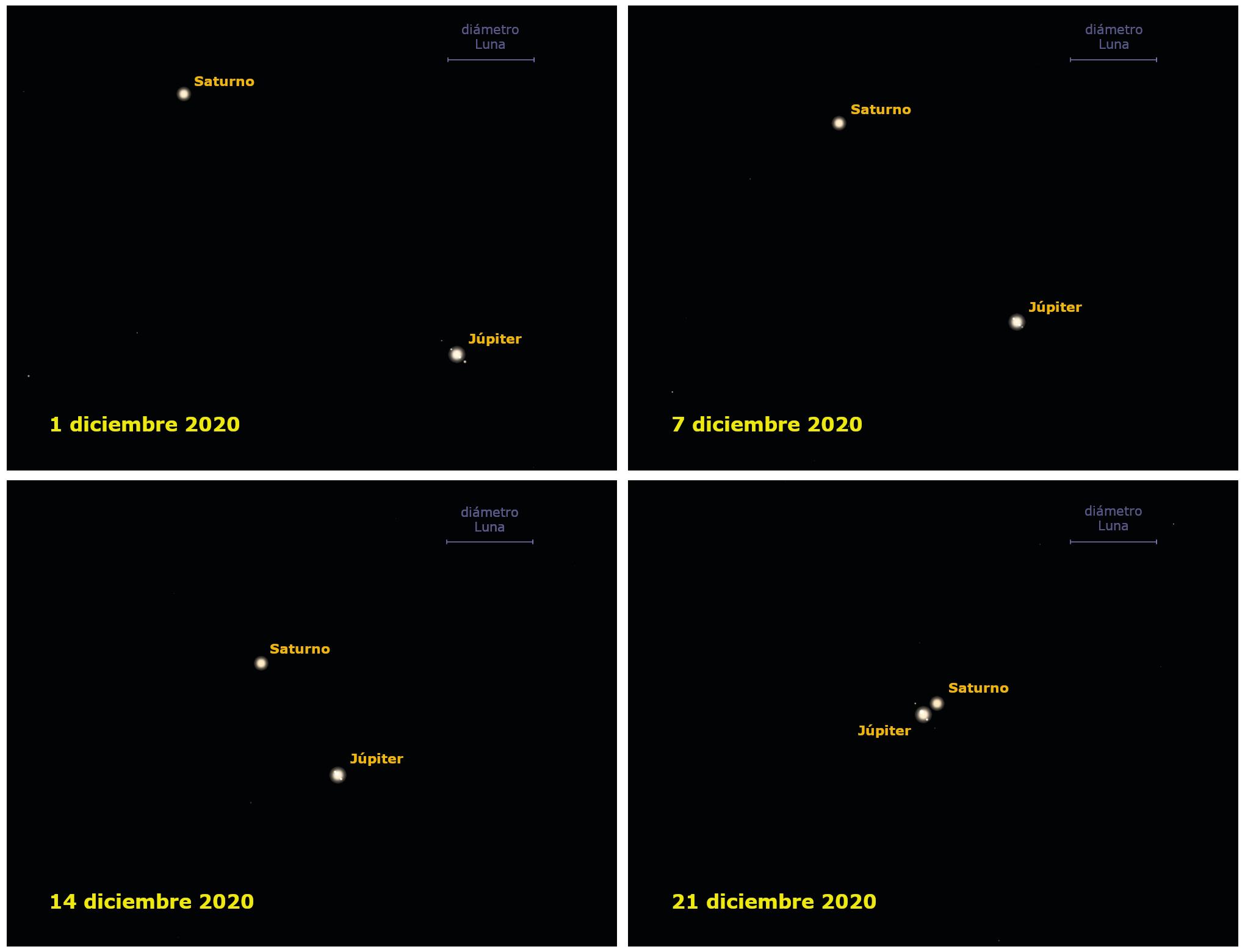 Conjuncion Jupiter Saturno. Real Observatorio