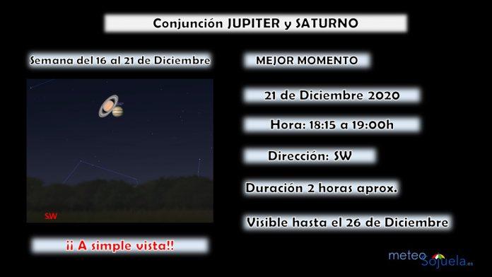 Guía Rápida Observación conjunción Júpiter Saturno