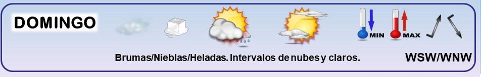 Leyenda. Iconos, simbolos tiempo en La Rioja. Meteosojuela La Rioja 20