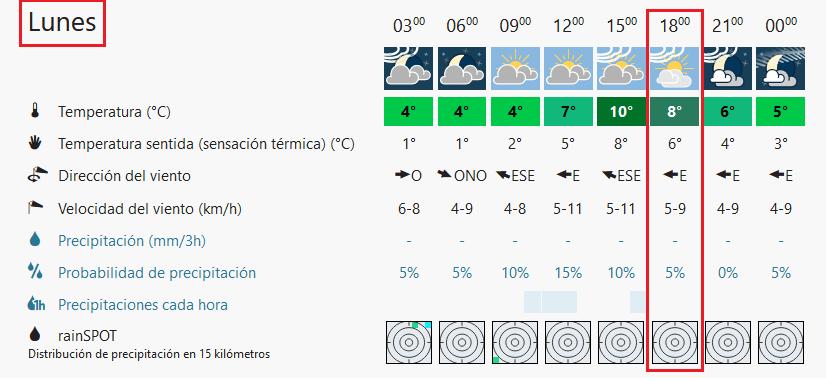Previsión meteorológica Conjunción. Meteosojuela