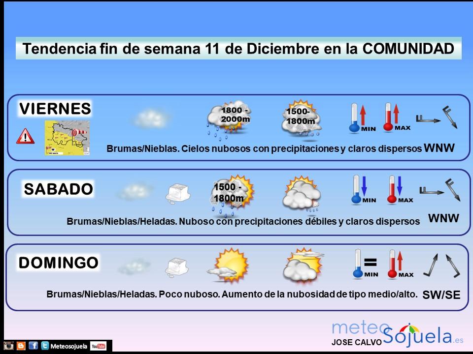 Tendencia del tiempo en La Rioja 11 12 Meteosojuela La Rioja. Jose Calvo