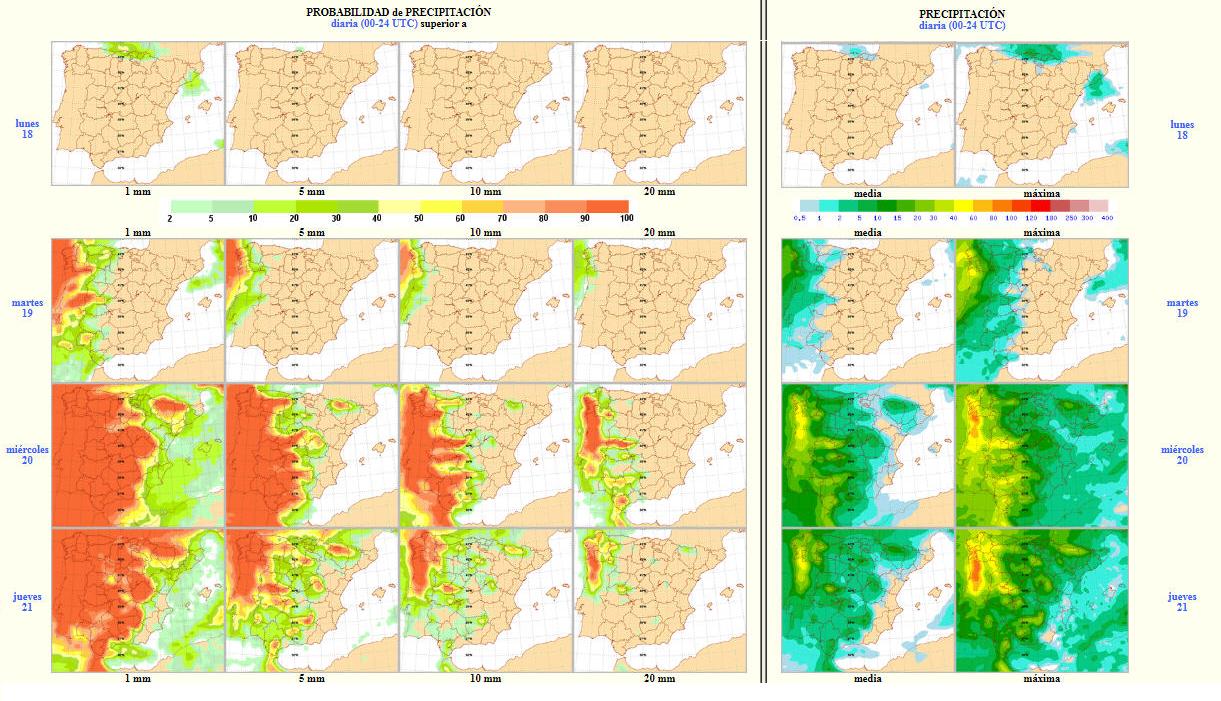 Probabilidad de Precipitación semanal según AEMET. Meteosojuela La Rioja