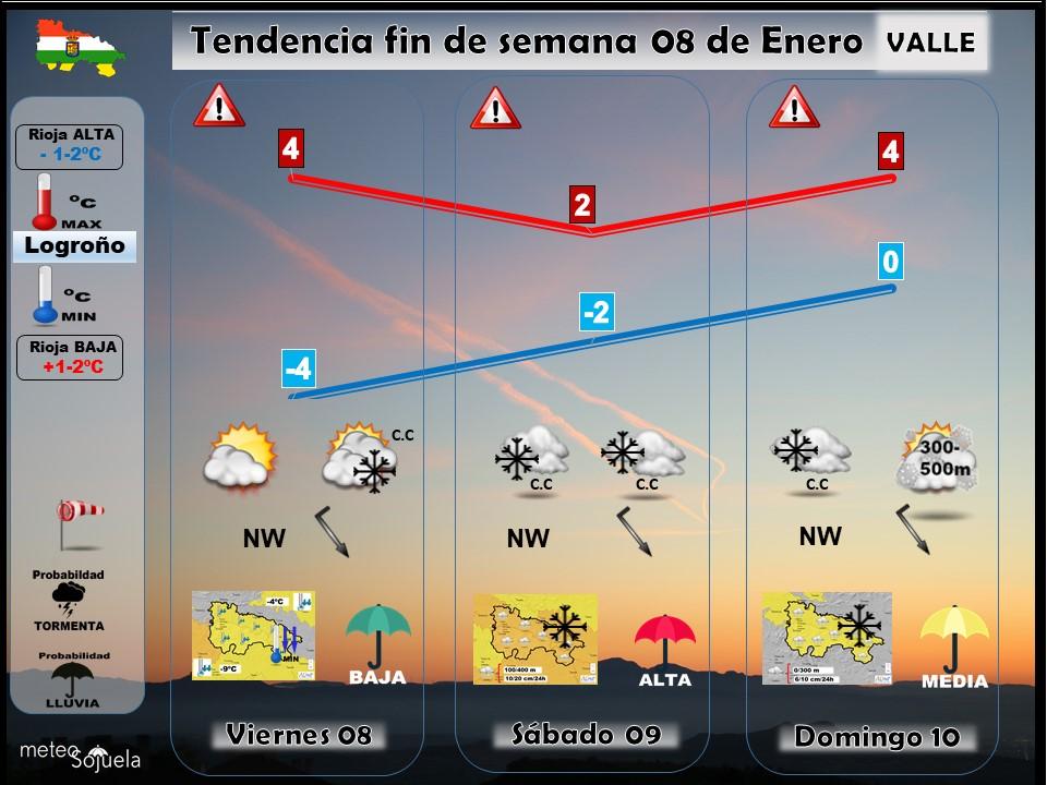 Tendencia del tiempo en La Rioja 08 01 Meteosojuela La Rioja. Jose Calvo