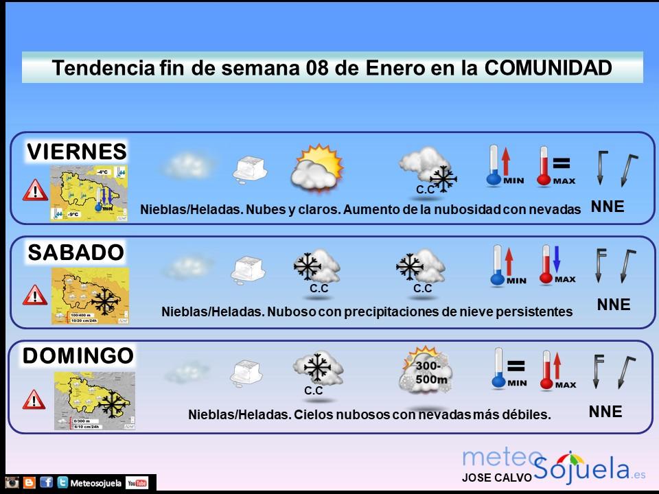 Tendencia del tiempo en La Rioja 0801 Meteosojuela La Rioja. Jose Calvo