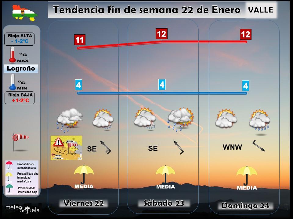 Tendencia del tiempo en La Rioja 22 01 Meteosojuela La Rioja. Jose Calvo