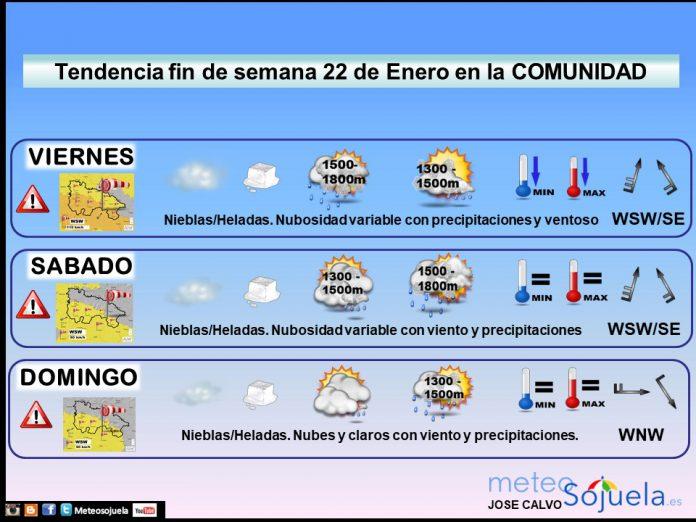 Tendencia del tiempo en La Rioja 2201 Meteosojuela La Rioja. Jose Calvo