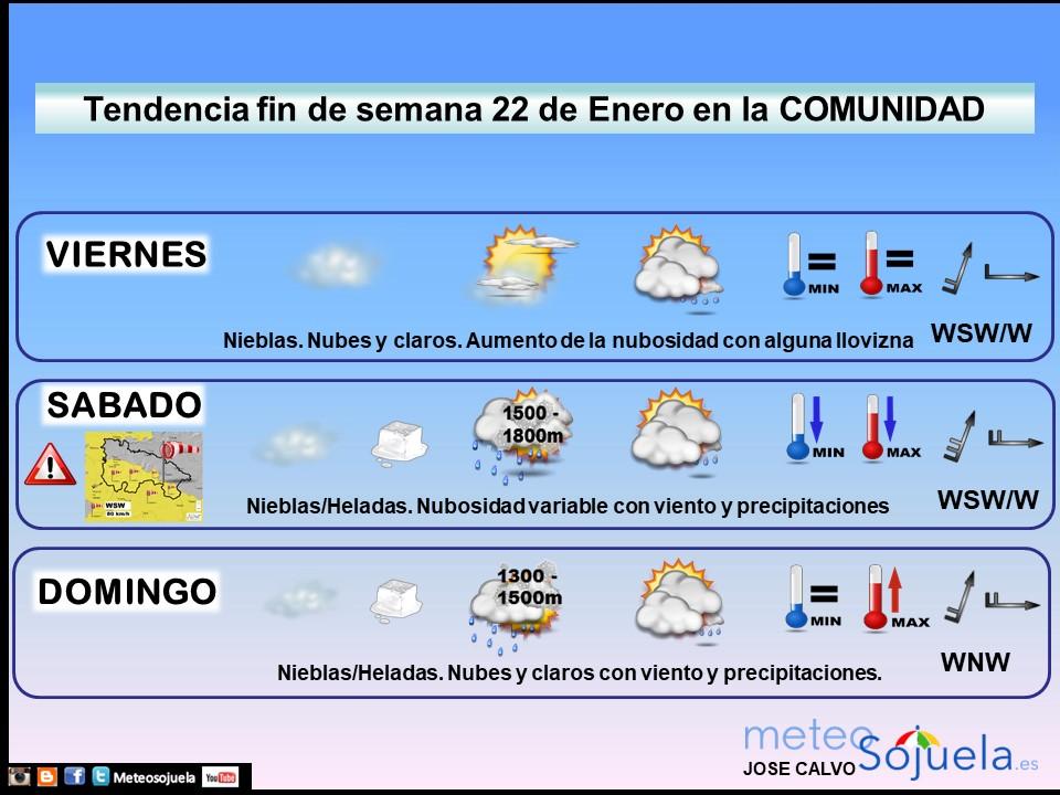 Tendencia del tiempo en La Rioja 2901 Meteosojuela La Rioja. Jose Calvo