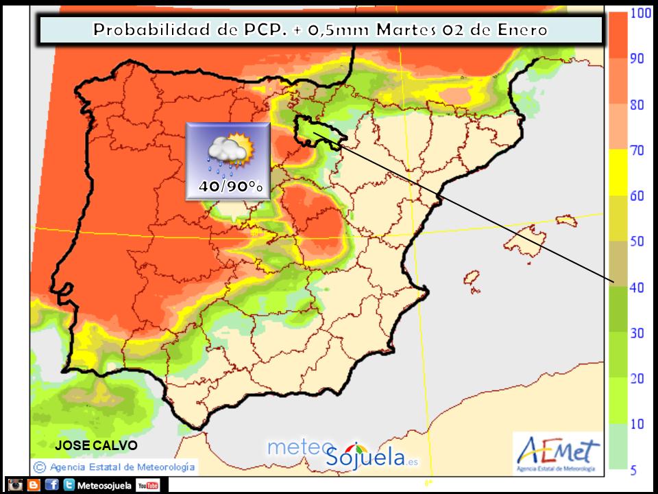 Probabilidad de precipitación según AEMET. 02 Meteosojuela La Rioja