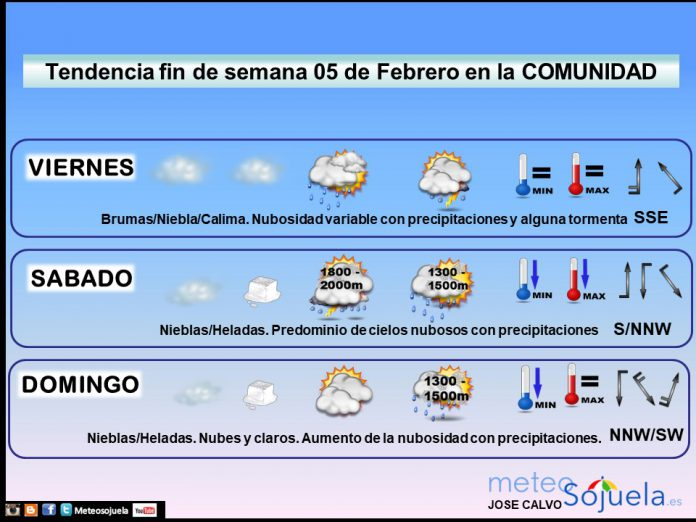 Tendencia del tiempo en La Rioja 05 02 Meteosojuela La Rioja. Jose Calvo