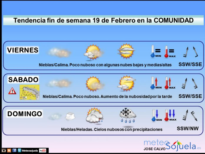 Tendencia del tiempo en La Rioja 19 02 Meteosojuela La Rioja. Jose Calvo
