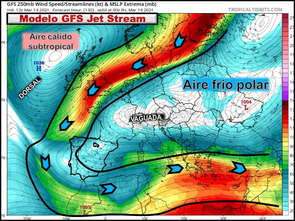 Modelos Altura Geopotencial 300 hPa.