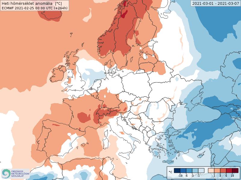 Modelos de Temperatura semanal Marzo ECMWF 1ª Semana .Meteosojuela La Rioja